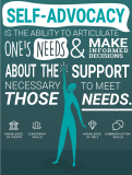 Cover image for the report Self Advocacy
